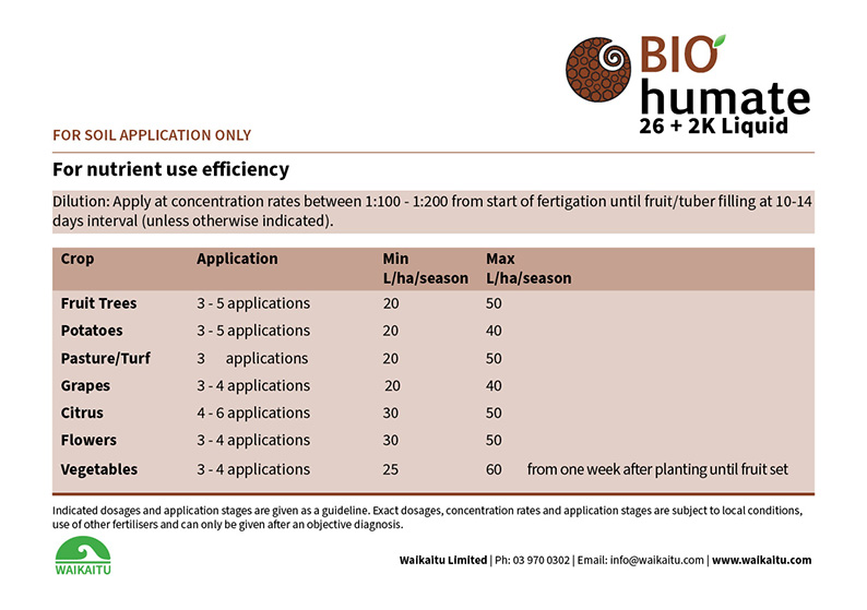 BioHumate_application_web.jpg